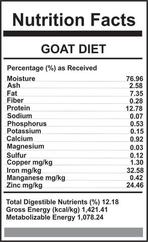 Carnivora Goat Diet Grass-Fed | $5.12lb