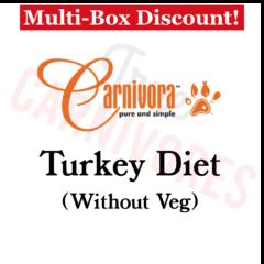 Carnivora Turkey Diet